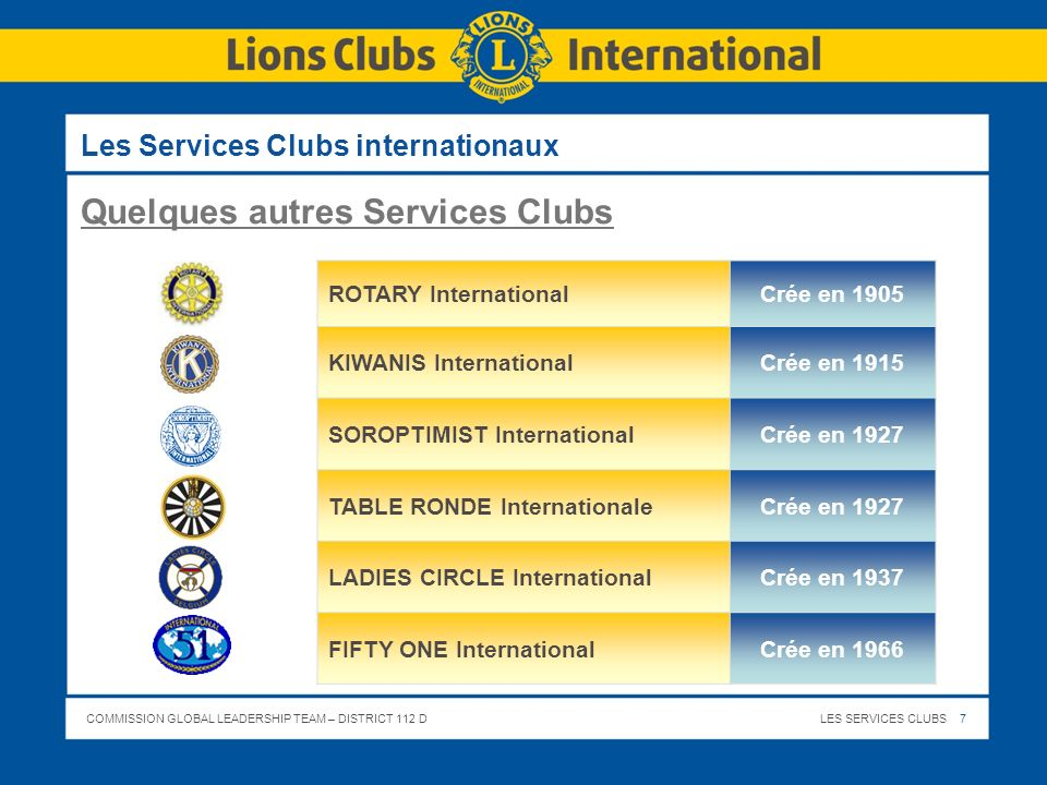 Les Services Clubs internationaux