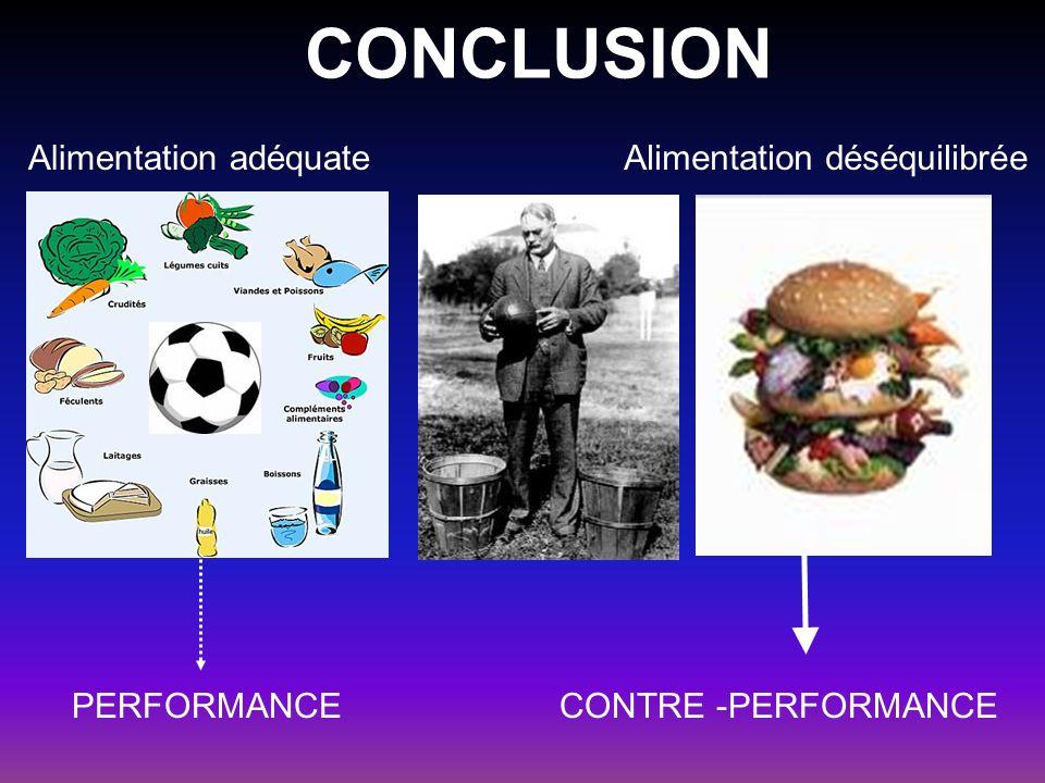 CONCLUSION Alimentation adéquate Alimentation déséquilibrée