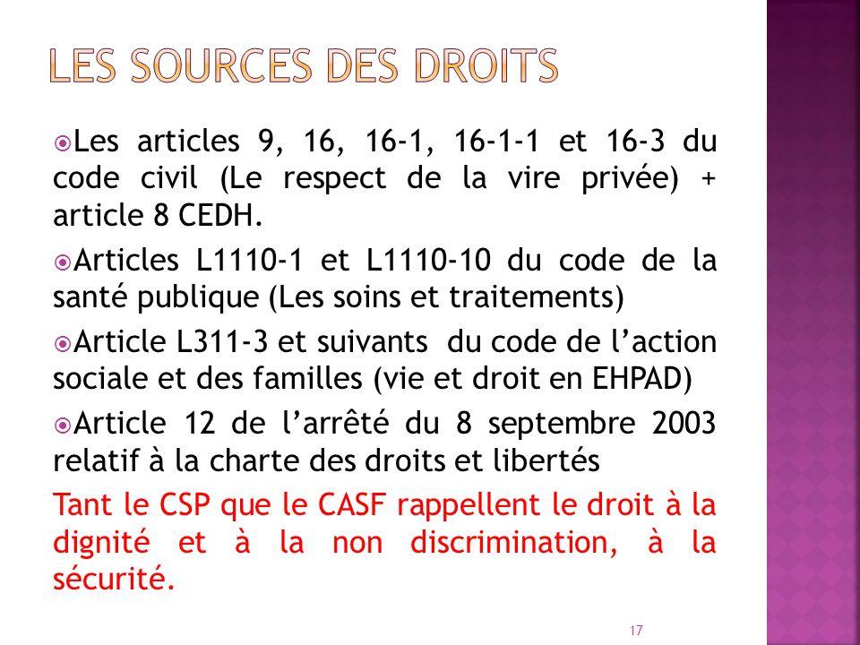 Les SOURCES DES DROITS Les articles 9, 16, 16-1, 16-1-1 et 16-3 du code civil (Le respect de la vire privée) + article 8 CEDH.