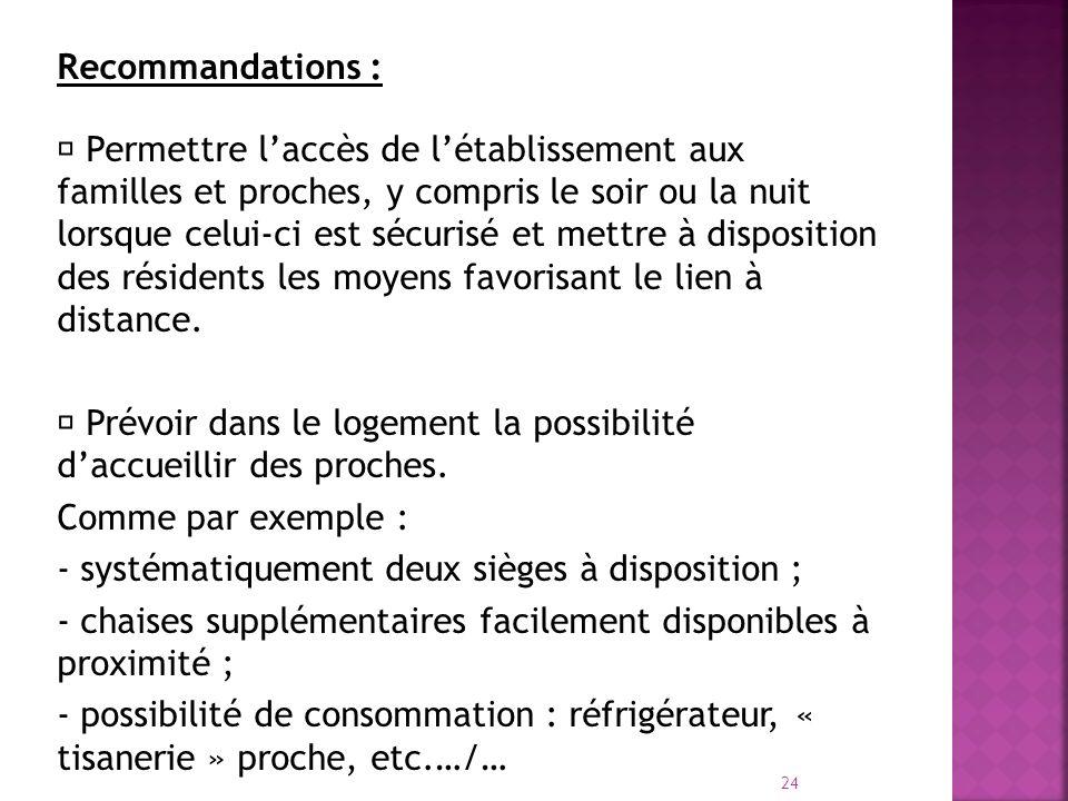 Recommandations :