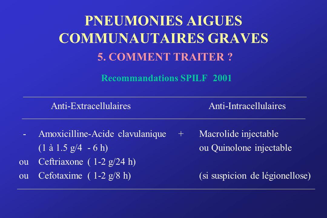 PNEUMONIES AIGUES COMMUNAUTAIRES GRAVES 5. COMMENT TRAITER