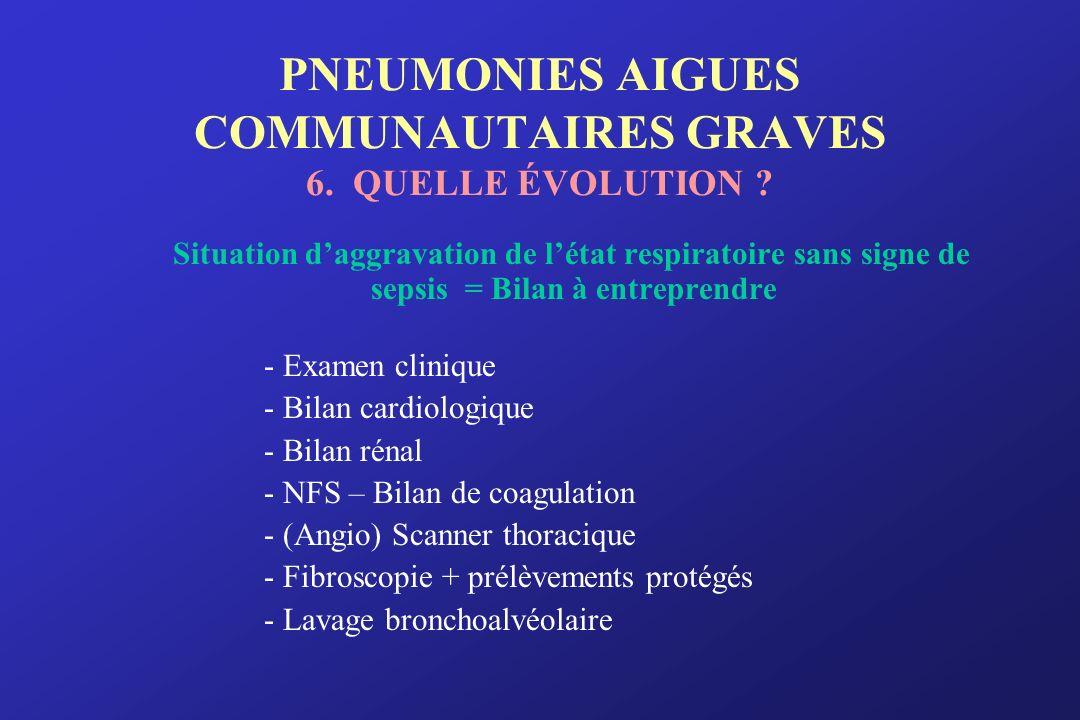 PNEUMONIES AIGUES COMMUNAUTAIRES GRAVES 6. QUELLE ÉVOLUTION