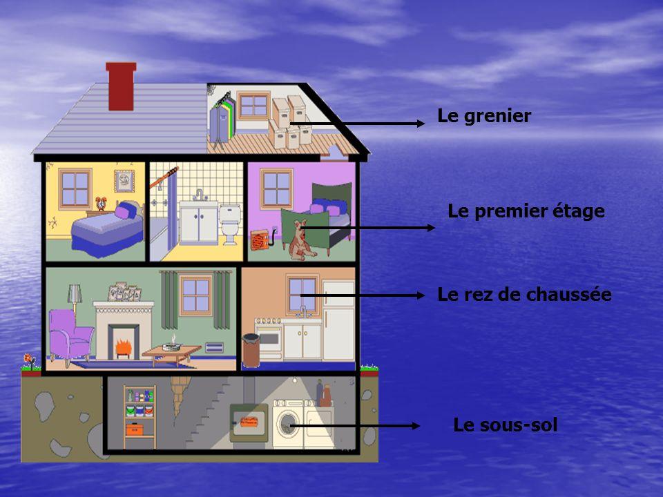 Le grenier Le premier étage Le rez de chaussée Le sous-sol