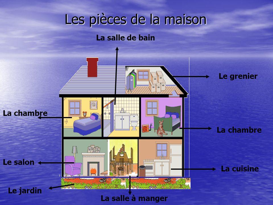 Les pièces de la maison La salle de bain Le grenier La chambre