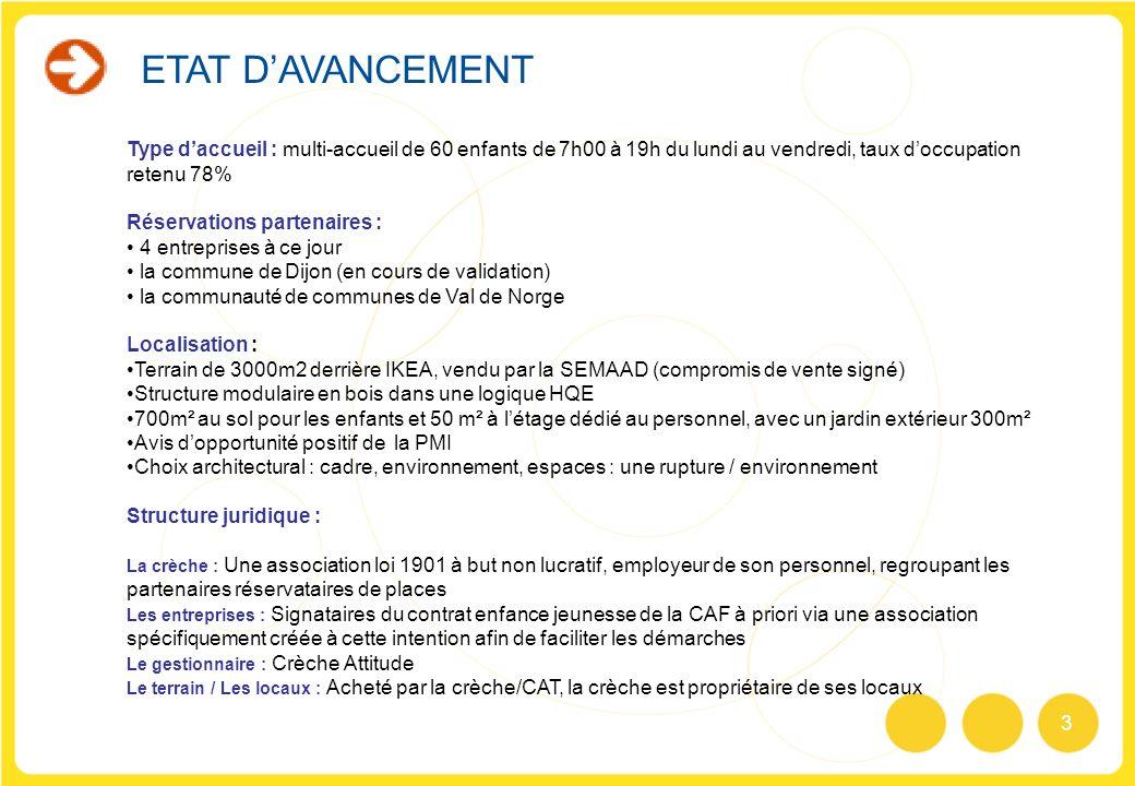 ETAT D'AVANCEMENT : shéma juridique