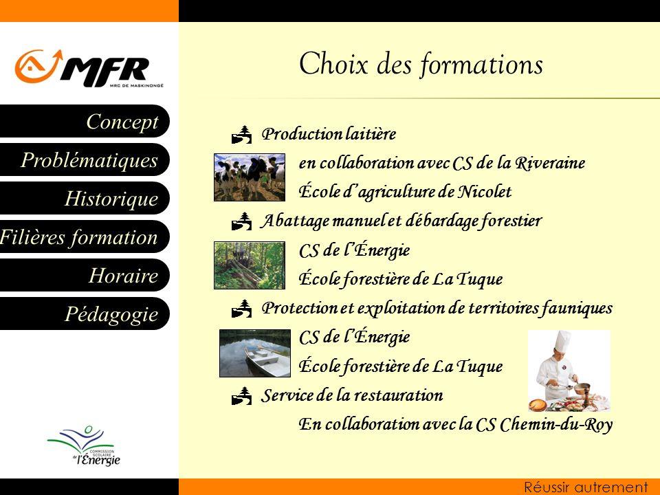 Choix des formations Production laitière