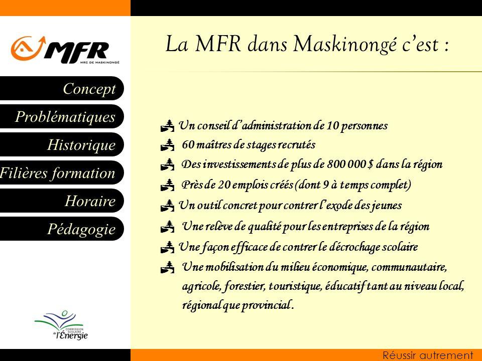 La MFR dans Maskinongé c'est :