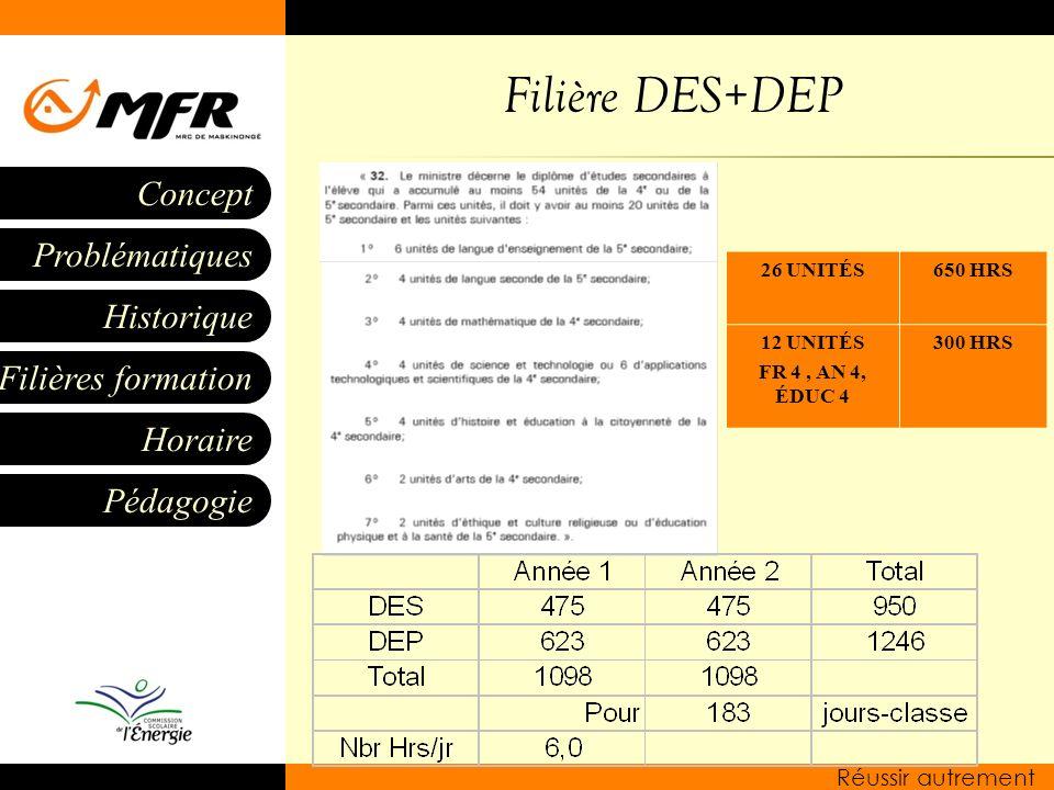 Filière DES+DEP 26 UNITÉS 650 HRS 12 UNITÉS FR 4 , AN 4, ÉDUC 4