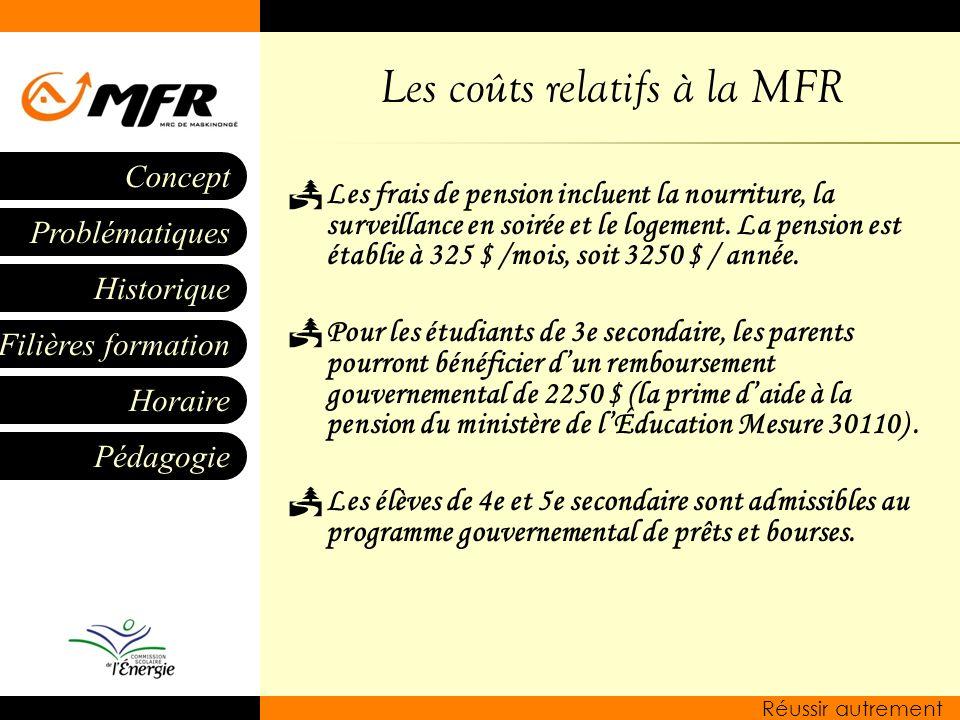 Les coûts relatifs à la MFR