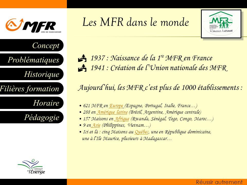 Les MFR dans le monde 1937 : Naissance de la 1re MFR en France