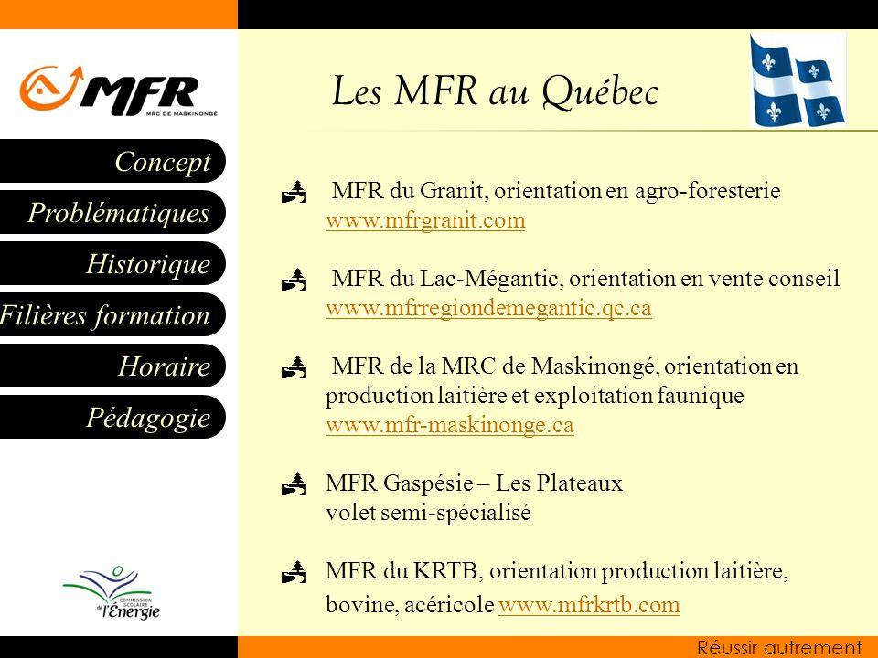Les MFR au Québec MFR du Granit, orientation en agro-foresterie www.mfrgranit.com.