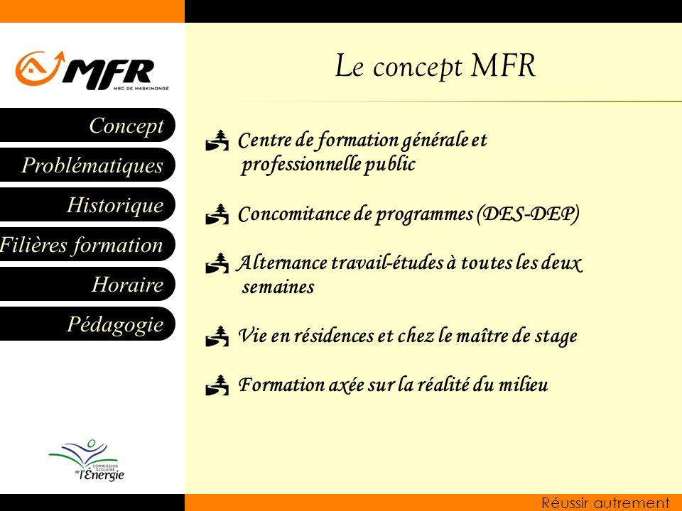Le concept MFR Centre de formation générale et professionnelle public