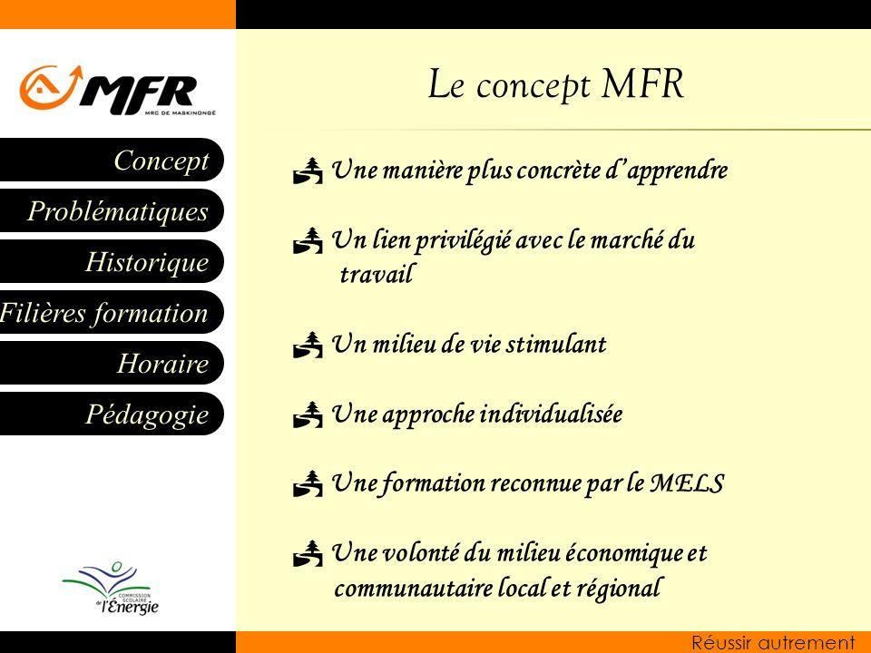 Le concept MFR Une manière plus concrète d'apprendre