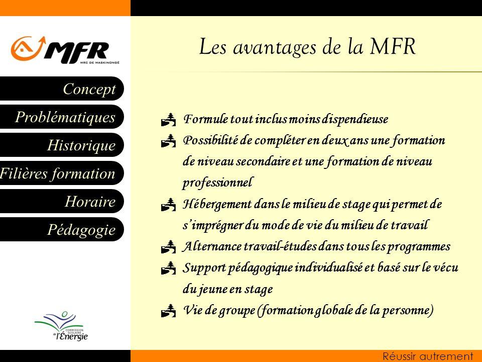 Les avantages de la MFR Formule tout inclus moins dispendieuse