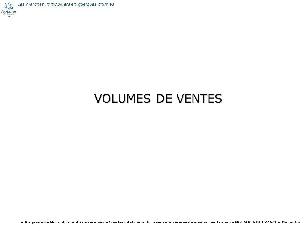 VOLUMES DE VENTES JPT