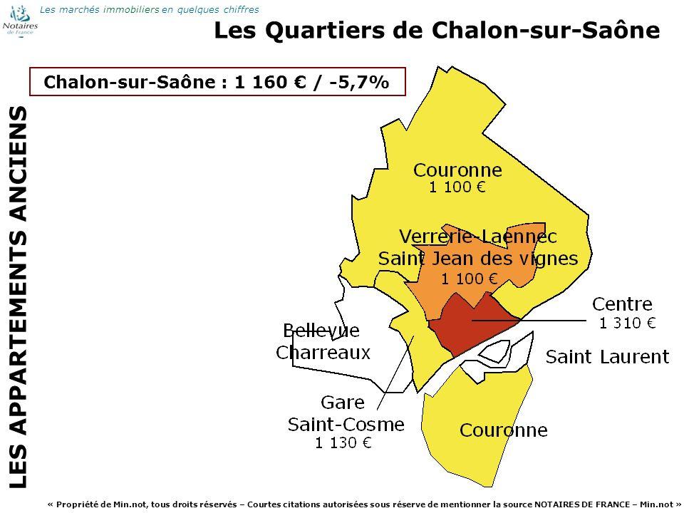 Chalon-sur-Saône : 1 160 € / -5,7%