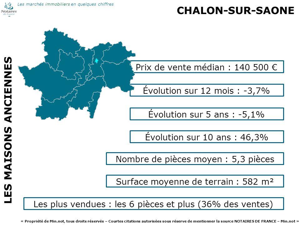 CHALON-SUR-SAONE LES MAISONS ANCIENNES