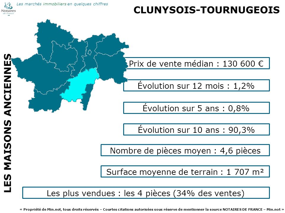 CLUNYSOIS-TOURNUGEOIS