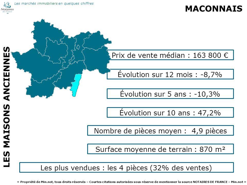 MACONNAIS LES MAISONS ANCIENNES Prix de vente médian : 163 800 €