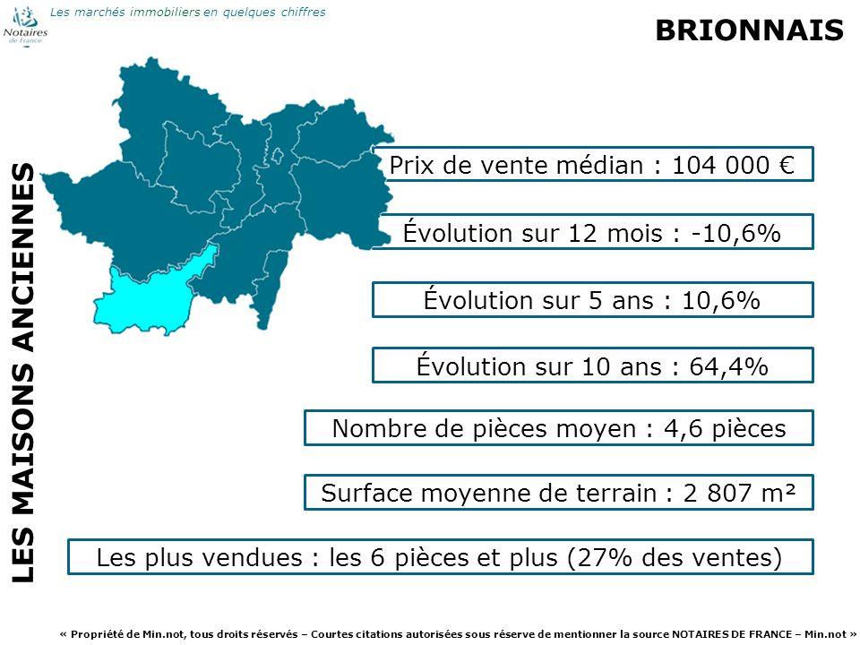 BRIONNAIS LES MAISONS ANCIENNES Prix de vente médian : 104 000 €