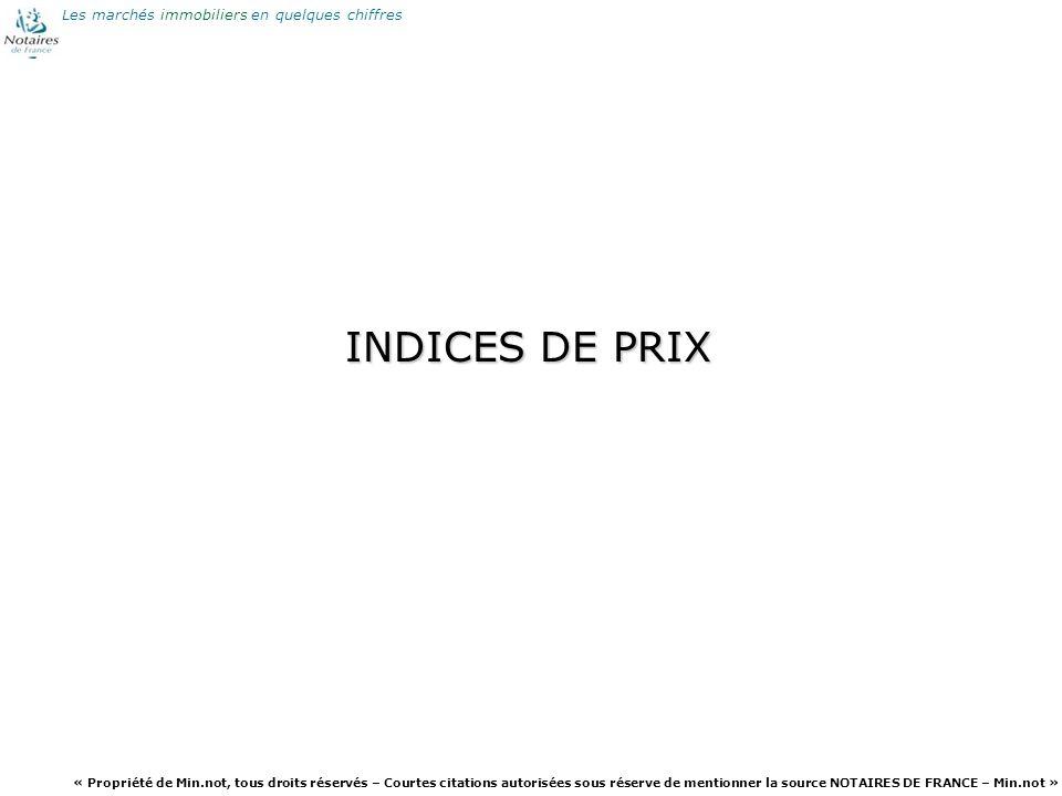 INDICES DE PRIX DM