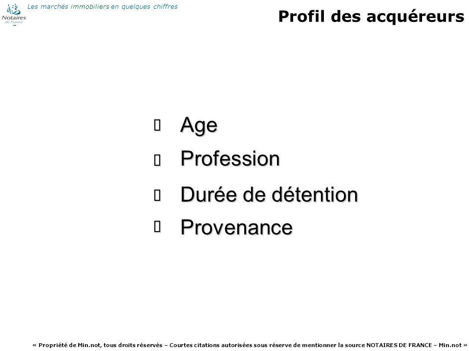 Age Profession Durée de détention Provenance Profil des acquéreurs ð ð