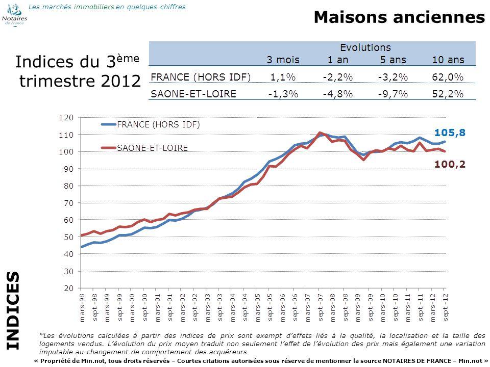 Maisons anciennes Indices du 3ème trimestre 2012 INDICES