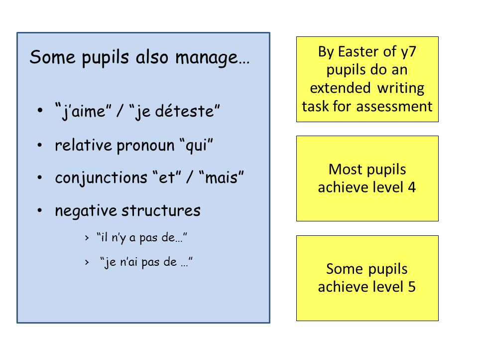 Some pupils also manage…