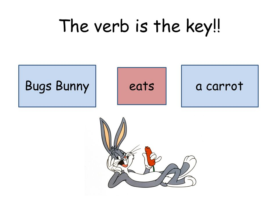 The verb is the key!! Bugs Bunny a carrot eats