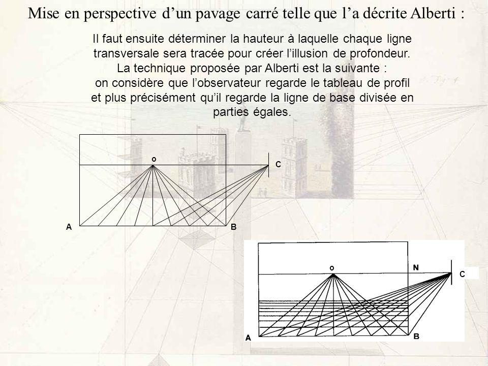 Mise en perspective d'un pavage carré telle que l'a décrite Alberti :