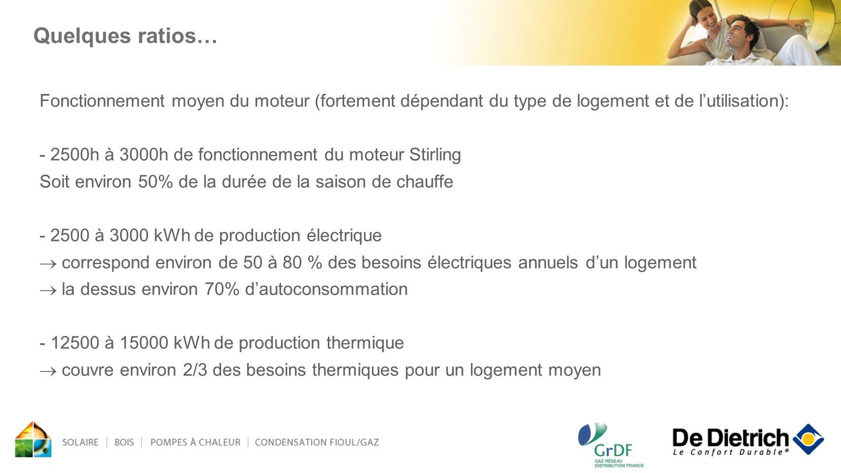 Quelques ratios… Fonctionnement moyen du moteur (fortement dépendant du type de logement et de l'utilisation):