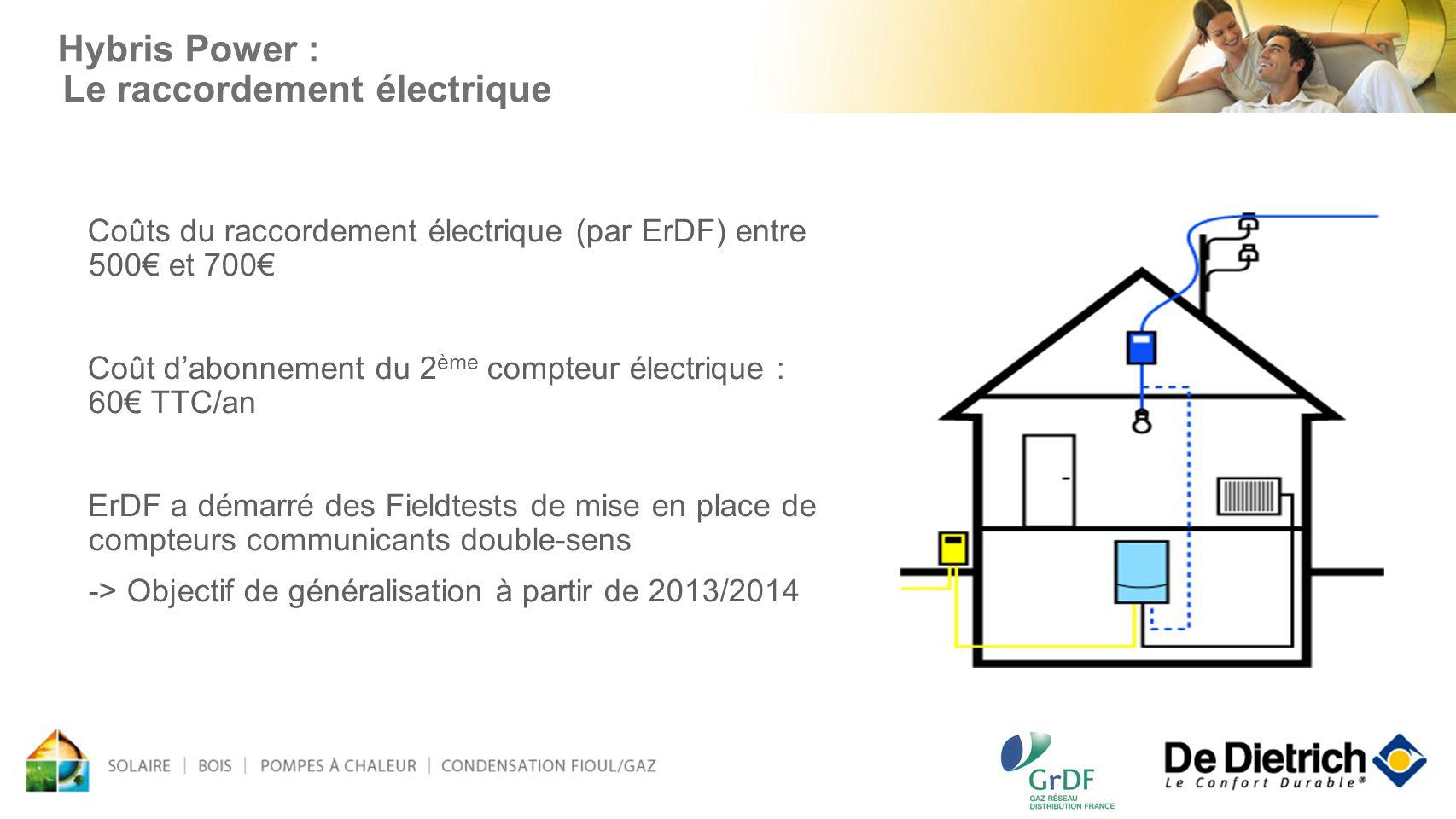 Hybris Power : Le raccordement électrique