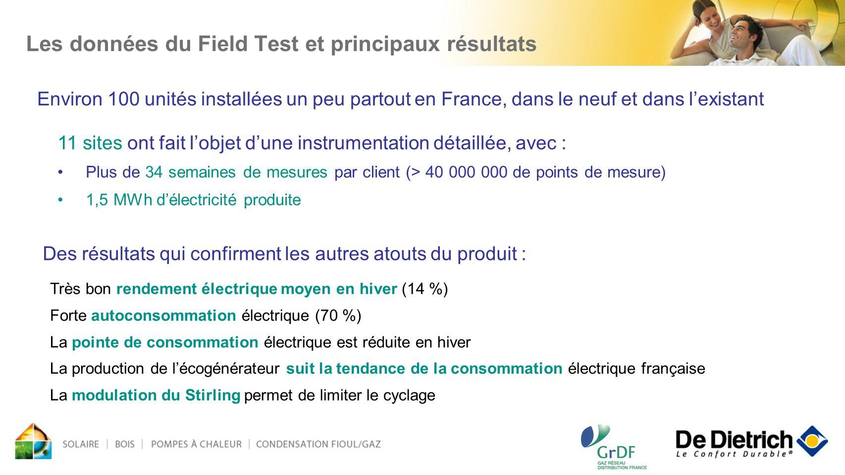 Les données du Field Test et principaux résultats