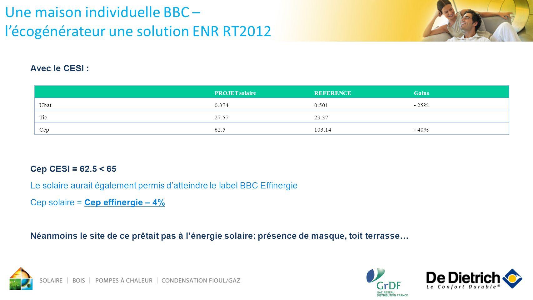 Une maison individuelle BBC – l'écogénérateur une solution ENR RT2012