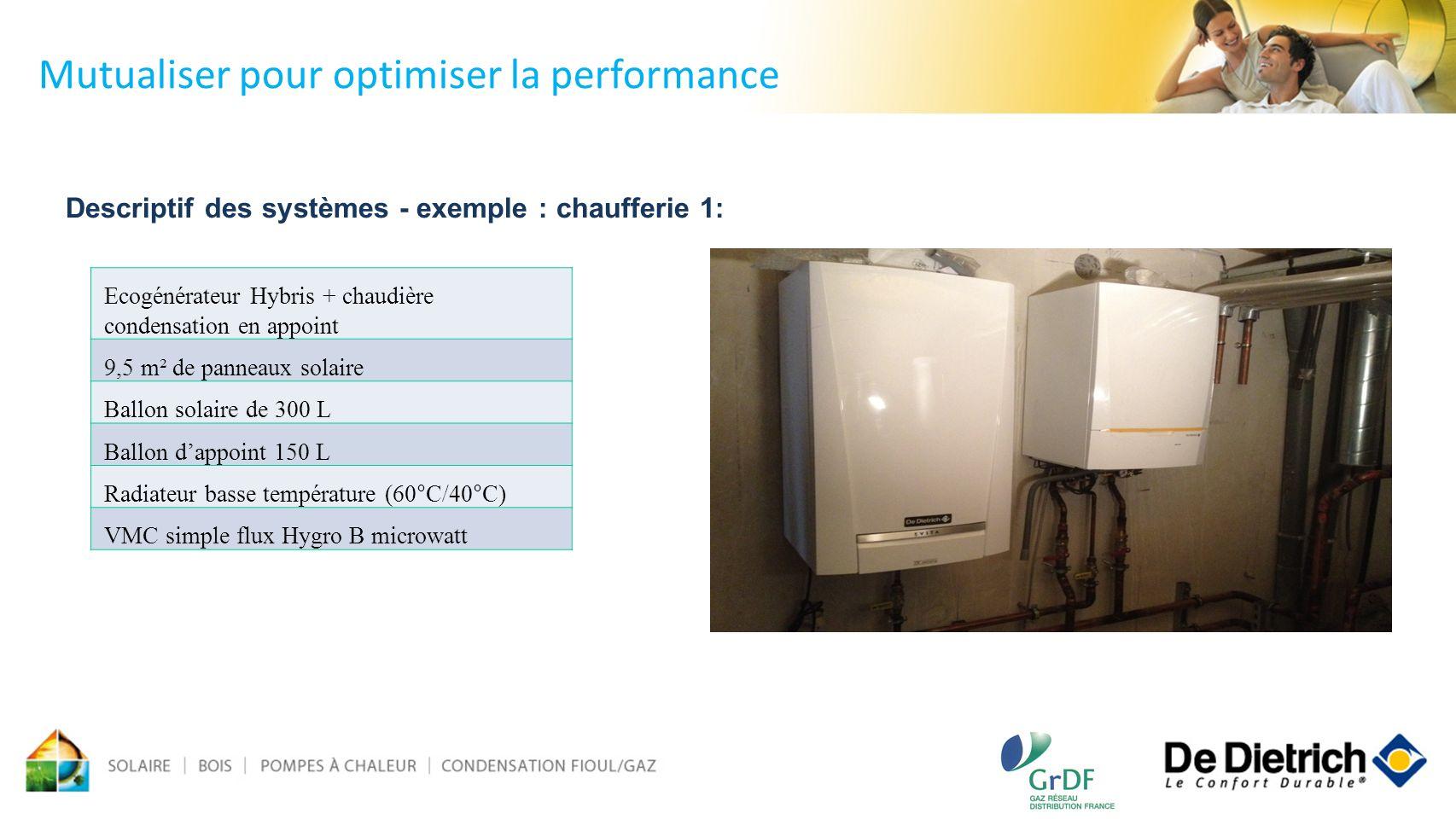 Mutualiser pour optimiser la performance
