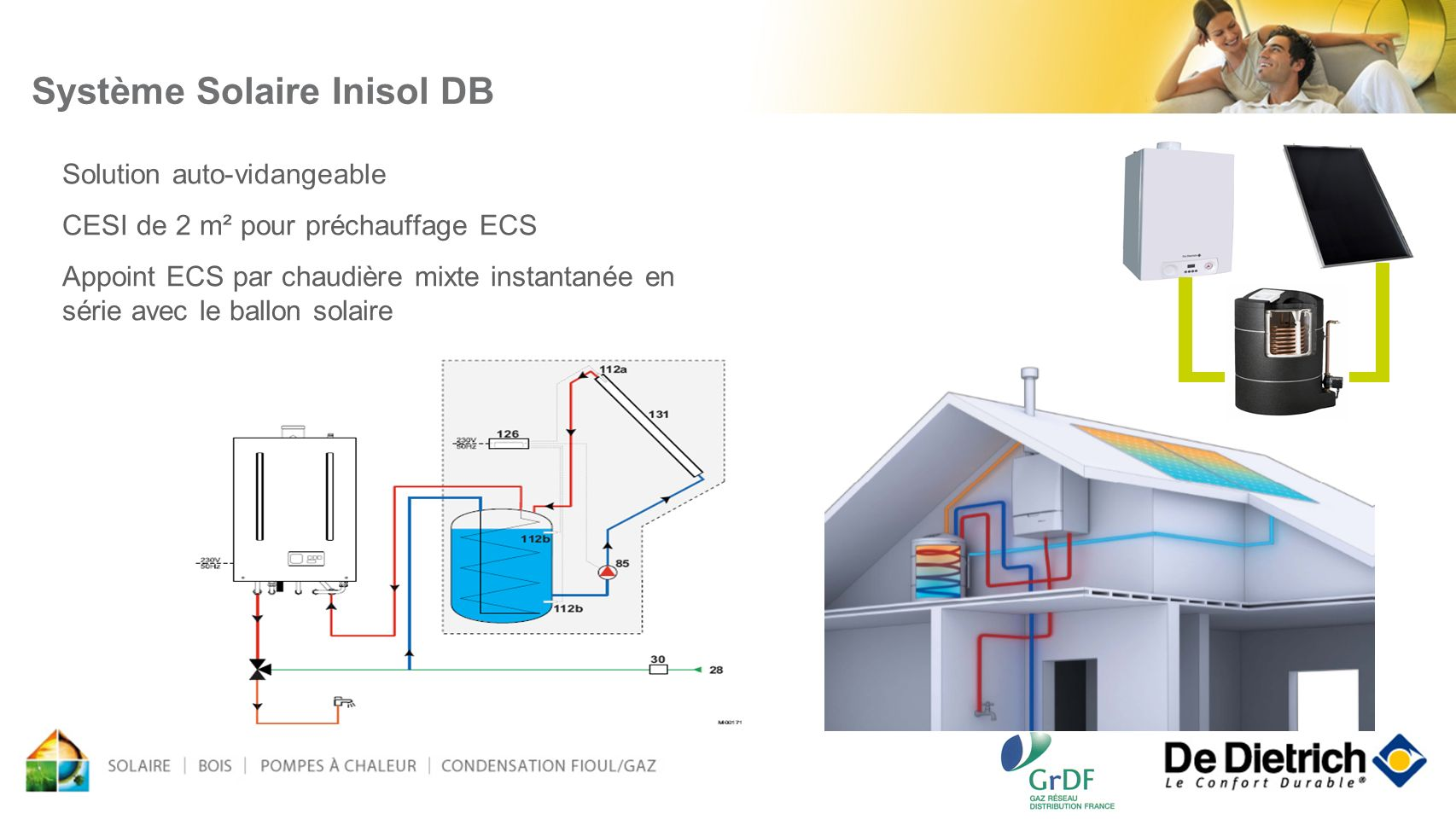 Système Solaire Inisol DB
