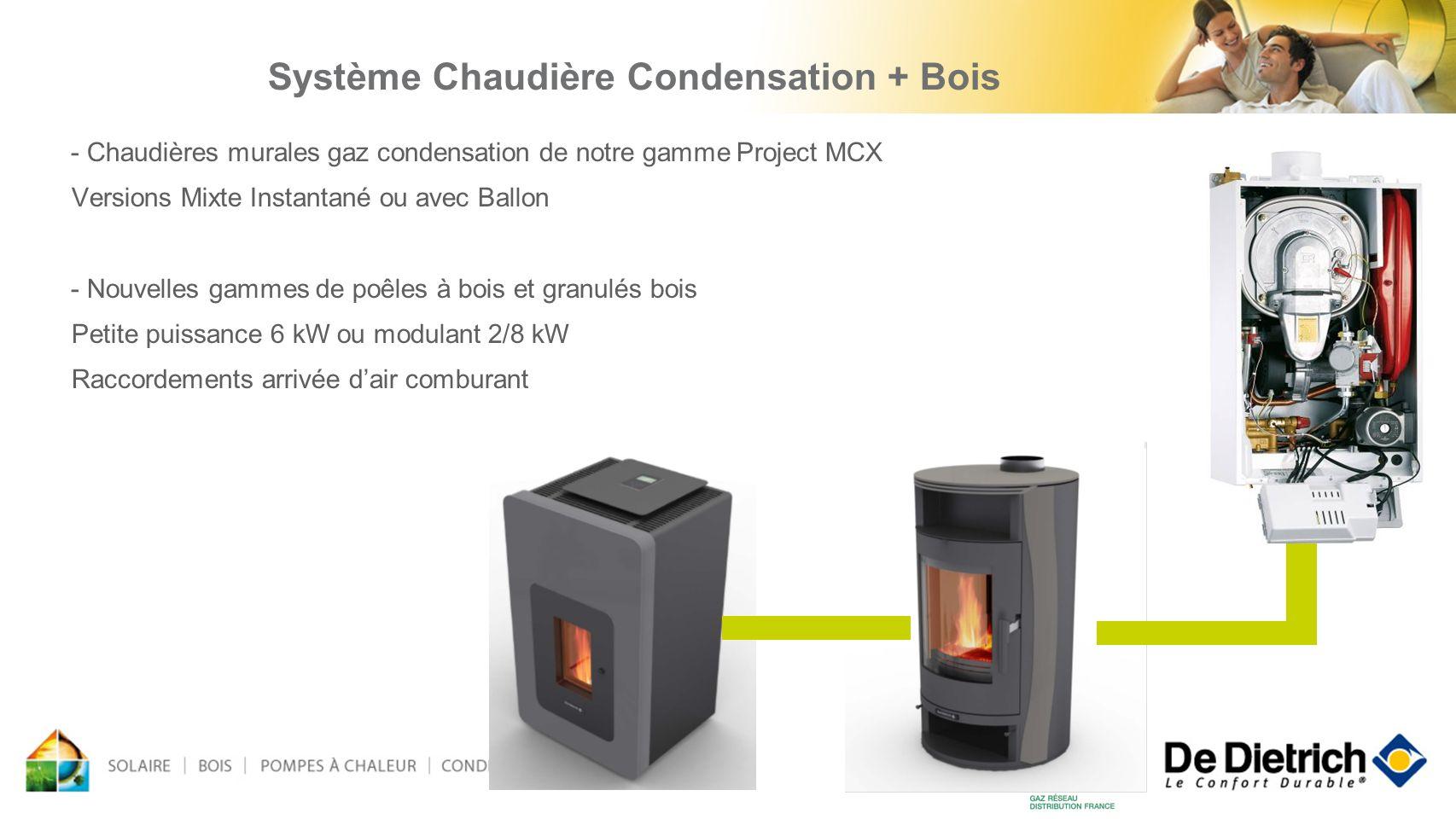 Système Chaudière Condensation + Bois