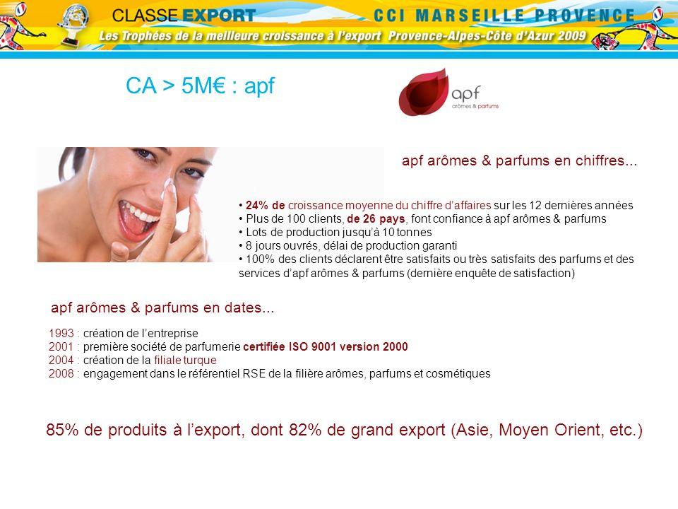 CA > 5M€ : apf apf arômes & parfums en chiffres... 24% de croissance moyenne du chiffre d'affaires sur les 12 dernières années.