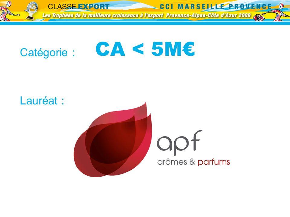 CA < 5M€ Catégorie : Lauréat :