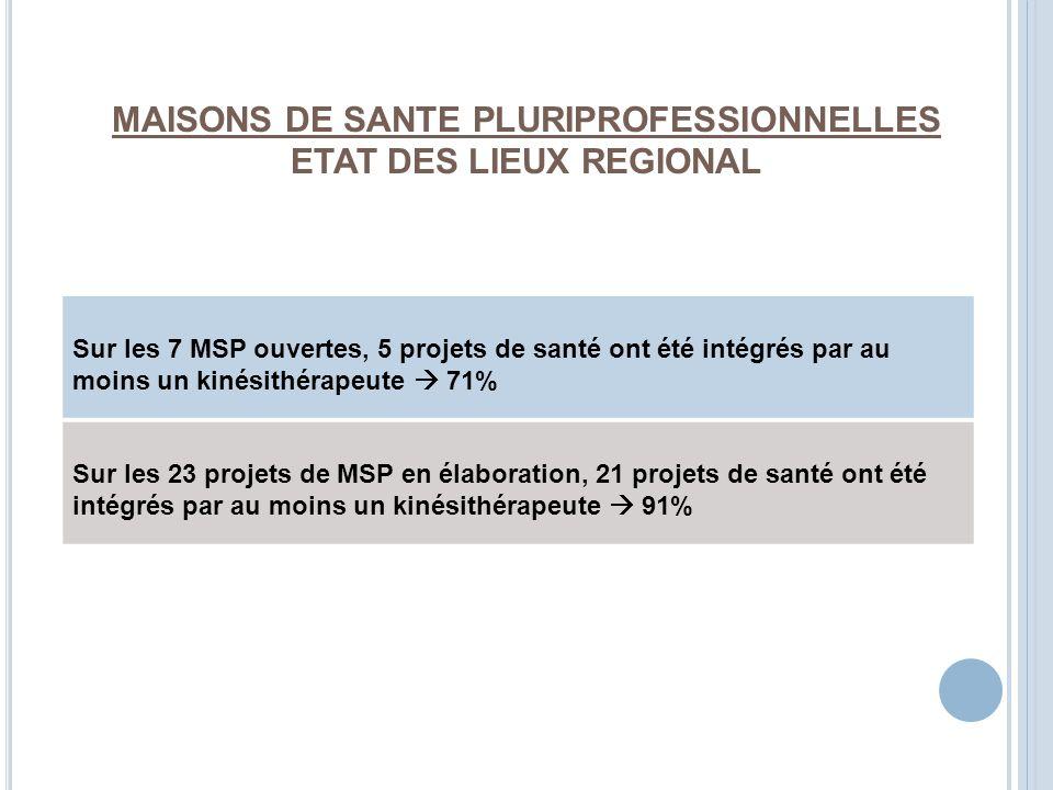 MAISONS DE SANTE PLURIPROFESSIONNELLES ETAT DES LIEUX REGIONAL
