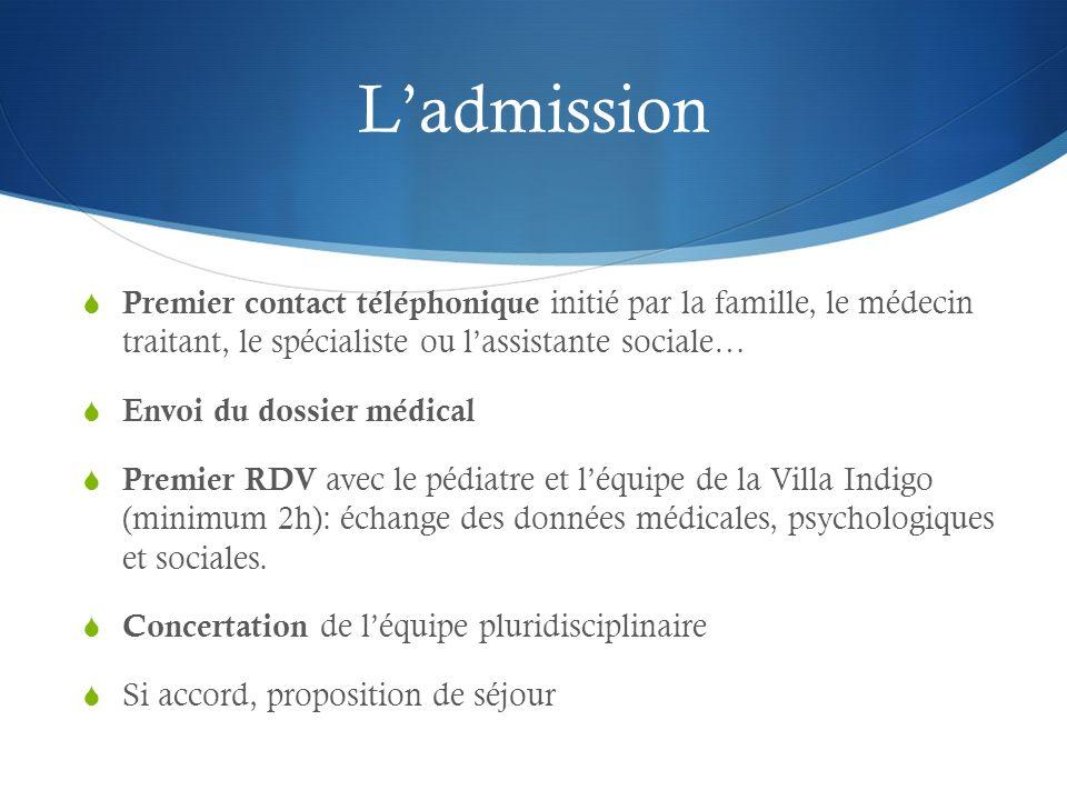 L'admission Premier contact téléphonique initié par la famille, le médecin traitant, le spécialiste ou l'assistante sociale…