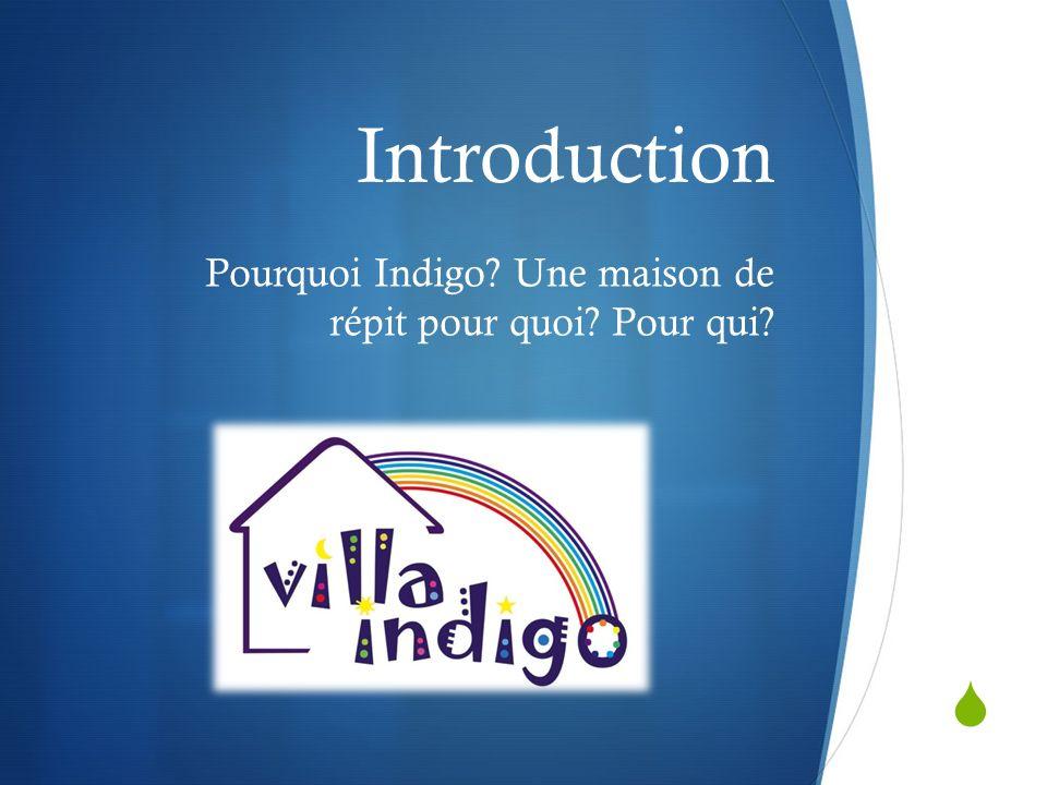 Introduction Pourquoi Indigo Une maison de répit pour quoi Pour qui