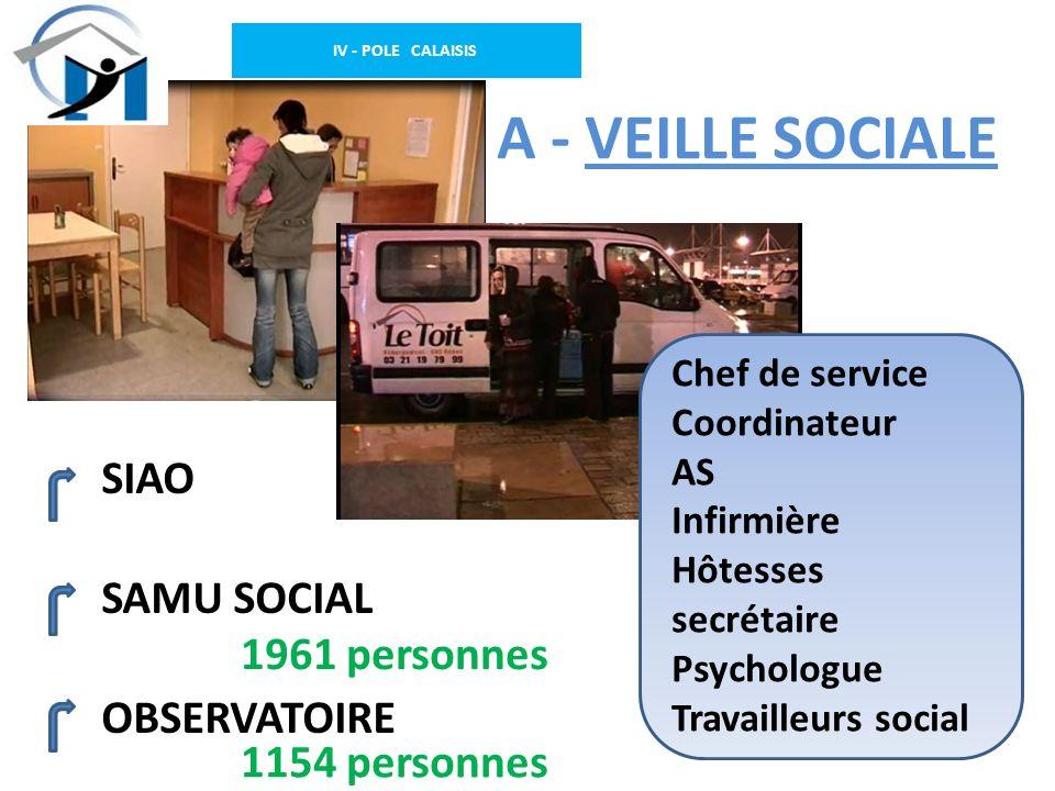 A - VEILLE SOCIALE SIAO SAMU SOCIAL OBSERVATOIRE 1961 personnes