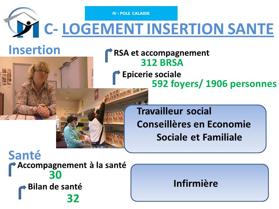 C – C- LOGEMENT INSERTION SANTE