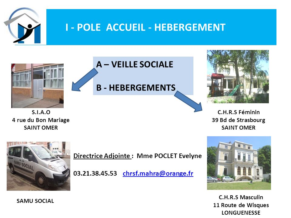 I - POLE ACCUEIL - HEBERGEMENT