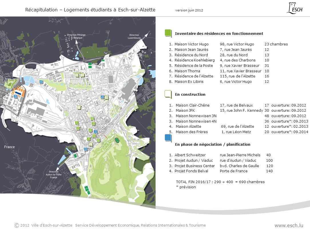 www.esch.lu Ville d'Esch-sur-Alzette Service Développement Economique, Relations Internationales & Tourisme.