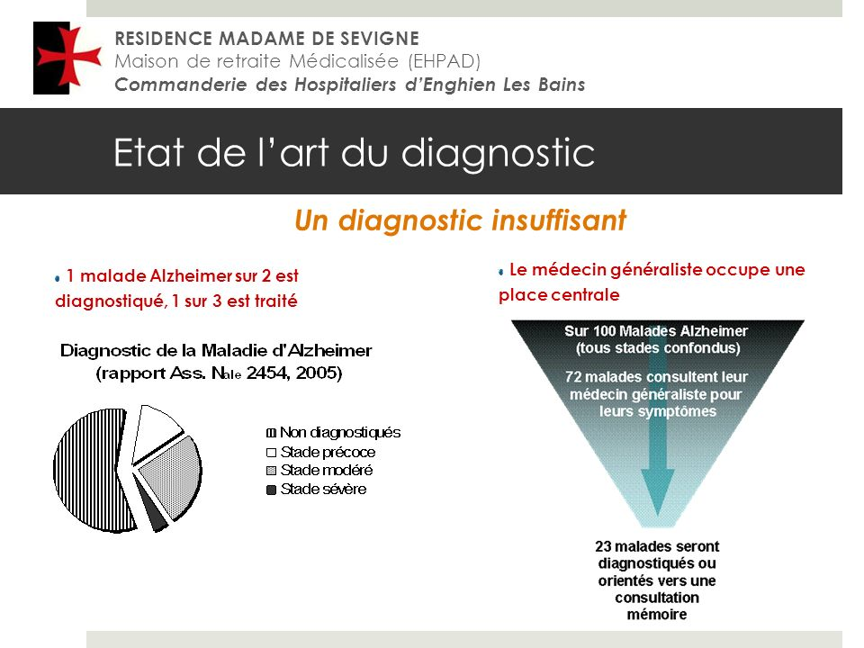 Etat de l'art du diagnostic