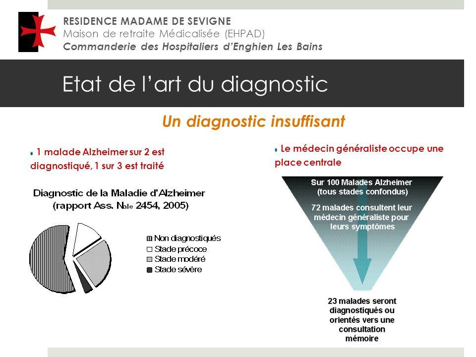 Etat de l'art du diagnostic