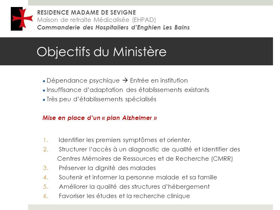 Objectifs du Ministère