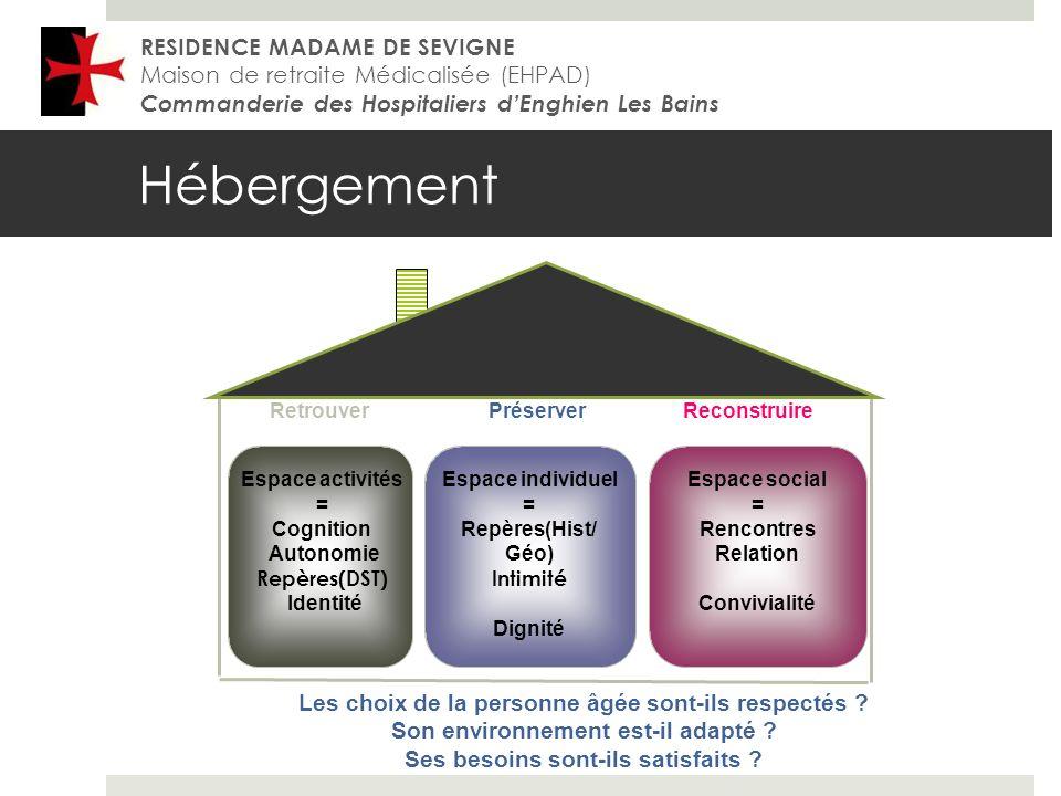 Hébergement RESIDENCE MADAME DE SEVIGNE